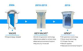 Falcon High Performance Key Valve Evolution
